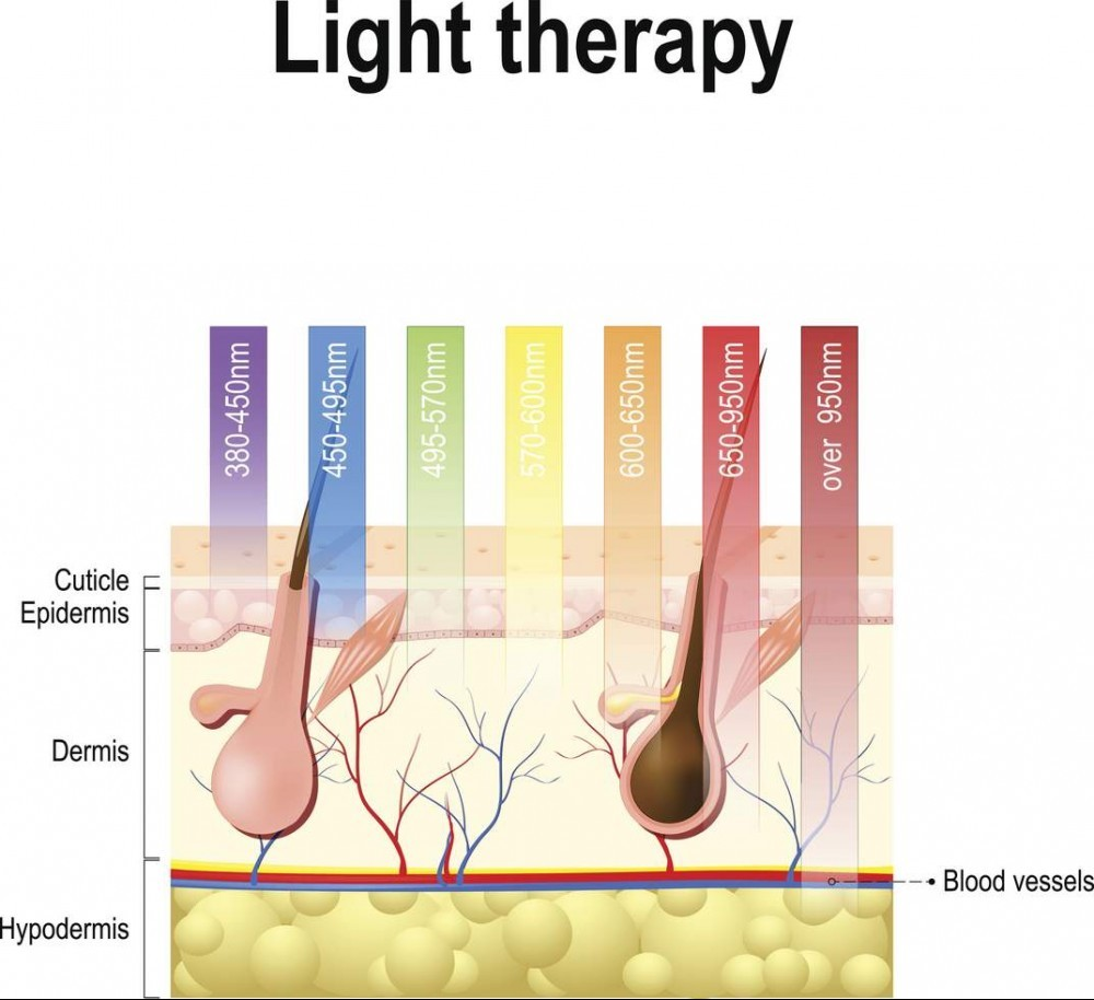light-therapy-benefits-on-hair follicles