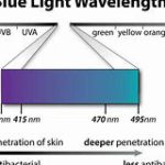 Infrared Light Therapy Benefits – Overview